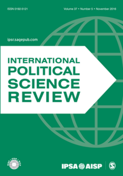 [Translate to English:] Abbildung: Lauth, Hans-Joachim. 2016. The Internal Relationships of the Dimensions of Democracy: The Relevance of Trade-Offs for Measuring the Quality of Democracy, in: in: International Political Science Review 37, S. 606-617.
